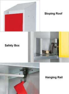 Locker extras, sloping roof, safety box, hanging rails